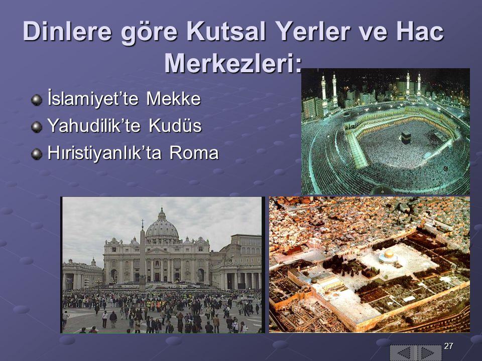 27 Dinlere göre Kutsal Yerler ve Hac Merkezleri: İslamiyet'te Mekke Yahudilik'te Kudüs Hıristiyanlık'ta Roma