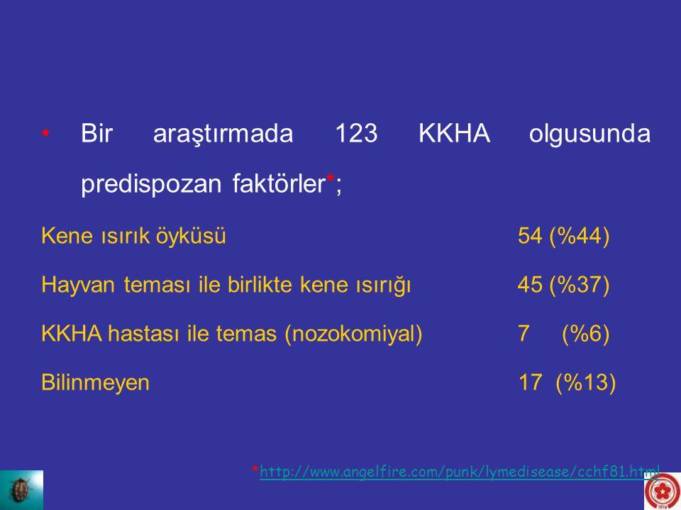 Bir araştırmada 123 KKHA olgusunda predispozan faktörler*; Kene ısırık öyküsü54 (%44) Hayvan teması ile birlikte kene ısırığı 45 (%37) KKHA hastası il