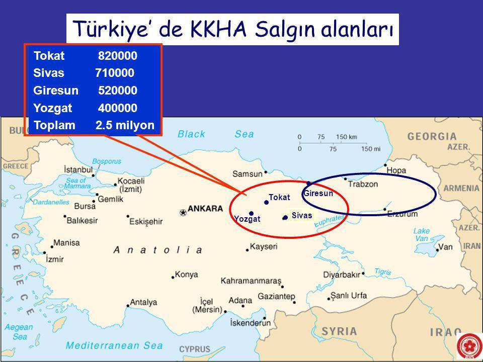 Tokat Giresun Sivas Yozgat Türkiye' de KKHA Salgın alanları Tokat 820000 Sivas 710000 Giresun 520000 Yozgat 400000 Toplam 2.5 milyon