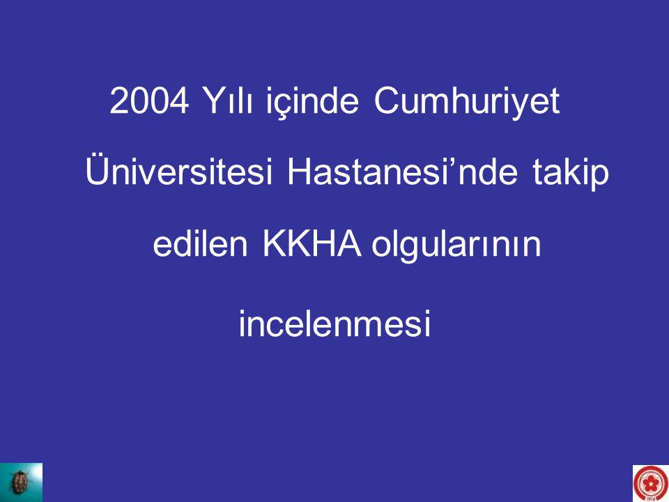 2004 Yılı içinde Cumhuriyet Üniversitesi Hastanesi'nde takip edilen KKHA olgularının incelenmesi
