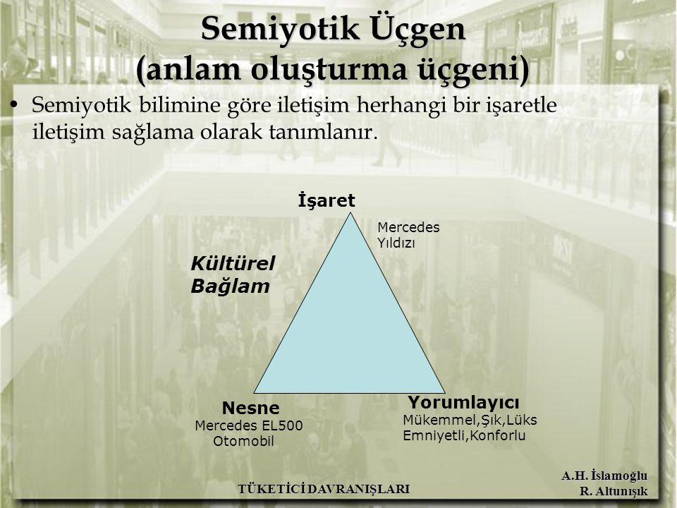 A.H. İslamoğlu R. Altunışık TÜKETİCİ DAVRANIŞLARI Semiyotik Üçgen (anlam oluşturma üçgeni) Semiyotik bilimine göre iletişim herhangi bir işaretle ilet
