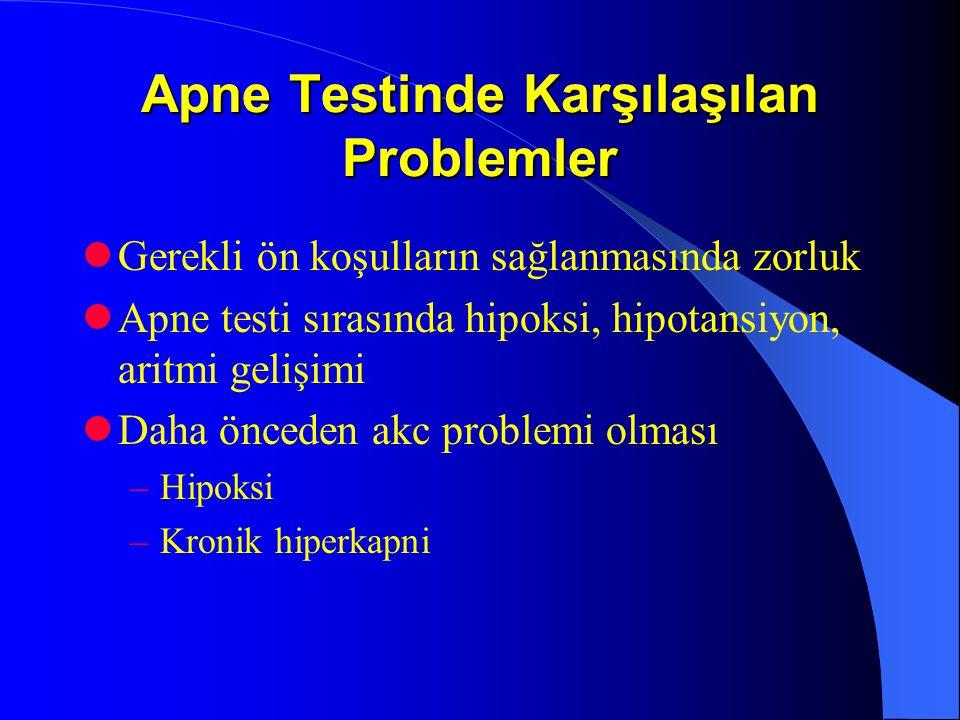 Apne Testinde Karşılaşılan Problemler Gerekli ön koşulların sağlanmasında zorluk Apne testi sırasında hipoksi, hipotansiyon, aritmi gelişimi Daha önceden akc problemi olması –Hipoksi –Kronik hiperkapni