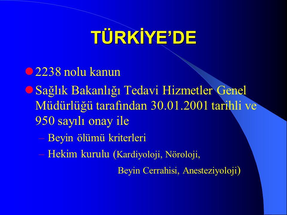 TÜRKİYE'DE 2238 nolu kanun Sağlık Bakanlığı Tedavi Hizmetler Genel Müdürlüğü tarafından 30.01.2001 tarihli ve 950 sayılı onay ile –Beyin ölümü kriterl