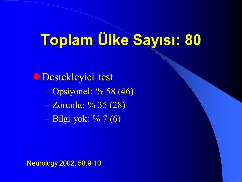 Toplam Ülke Sayısı: 80 Destekleyici test –Opsiyonel: % 58 (46) –Zorunlu: % 35 (28) –Bilgi yok: % 7 (6) Neurology 2002; 58:9-10