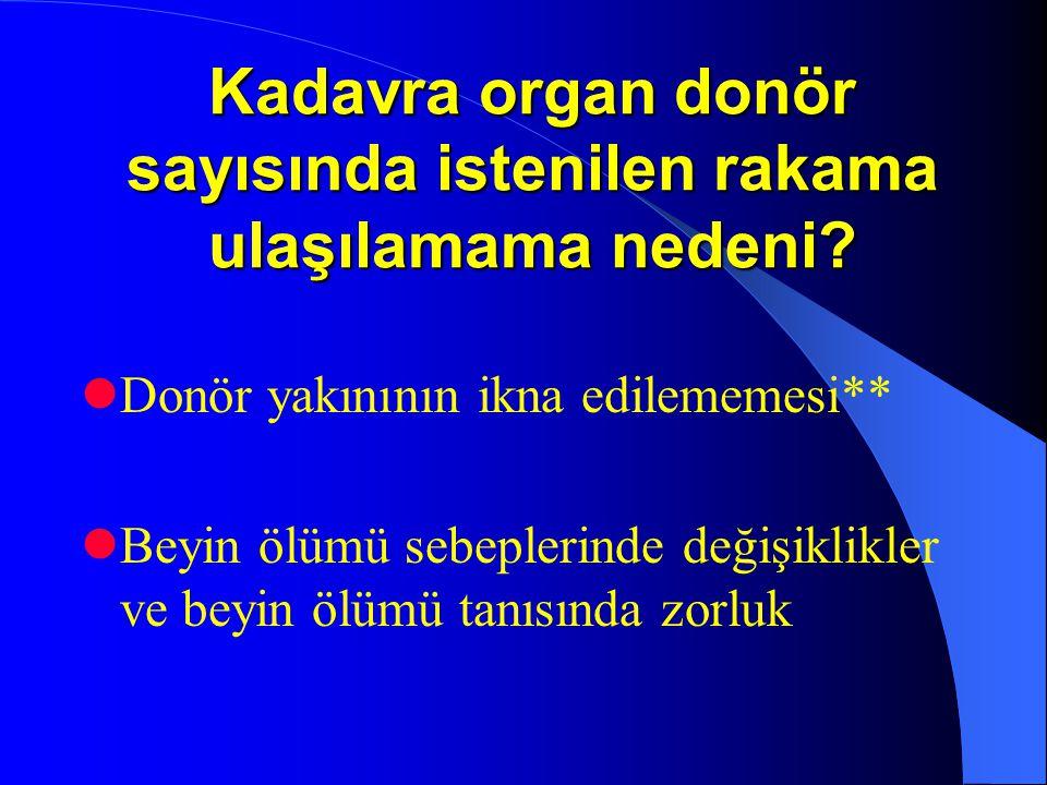 Kadavra organ donör sayısında istenilen rakama ulaşılamama nedeni? Donör yakınının ikna edilememesi** Beyin ölümü sebeplerinde değişiklikler ve beyin