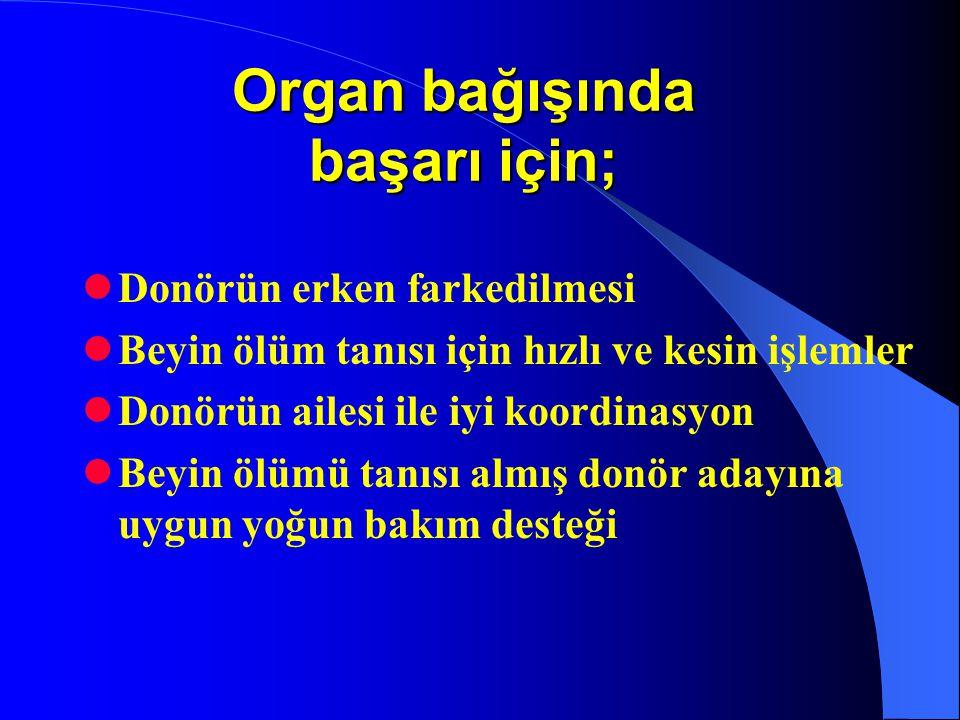 Organ bağışında başarı için; Donörün erken farkedilmesi Beyin ölüm tanısı için hızlı ve kesin işlemler Donörün ailesi ile iyi koordinasyon Beyin ölümü tanısı almış donör adayına uygun yoğun bakım desteği
