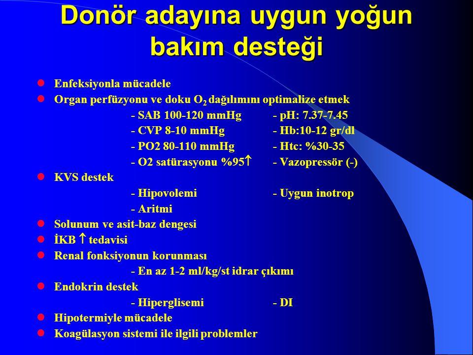 Donör adayına uygun yoğun bakım desteği Enfeksiyonla mücadele Organ perfüzyonu ve doku O 2 dağılımını optimalize etmek - SAB 100-120 mmHg- pH: 7.37-7.45 - CVP 8-10 mmHg - Hb:10-12 gr/dl - PO2 80-110 mmHg- Htc: %30-35 - O2 satürasyonu %95  - Vazopressör (-) KVS destek - Hipovolemi - Uygun inotrop - Aritmi Solunum ve asit-baz dengesi İKB  tedavisi Renal fonksiyonun korunması - En az 1-2 ml/kg/st idrar çıkımı Endokrin destek - Hiperglisemi- DI Hipotermiyle mücadele Koagülasyon sistemi ile ilgili problemler