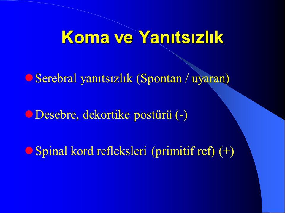 Koma ve Yanıtsızlık Serebral yanıtsızlık (Spontan / uyaran) Desebre, dekortike postürü (-) Spinal kord refleksleri (primitif ref) (+)