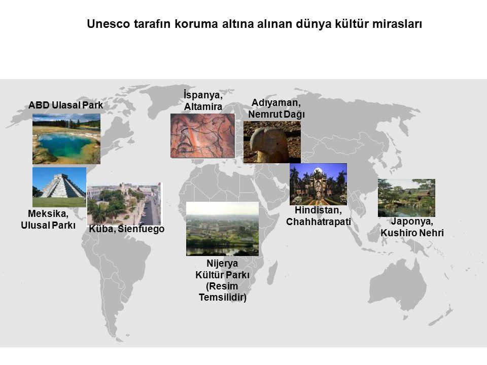 Dünya Miras Listesinde Türkiye: UNESCO Türkiye'den 9 kültürel varlığı Dünya Miras Listesine eklemiştir. 1. Göreme Tarihi Milli Parkı ve Kapadokya (6.1