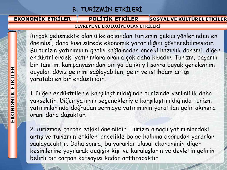 6. ZEUS HEYKELİ