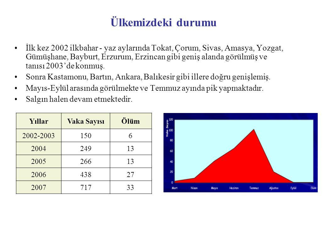Ülkemizdeki durumu İlk kez 2002 ilkbahar - yaz aylarında Tokat, Çorum, Sivas, Amasya, Yozgat, Gümüşhane, Bayburt, Erzurum, Erzincan gibi geniş alanda