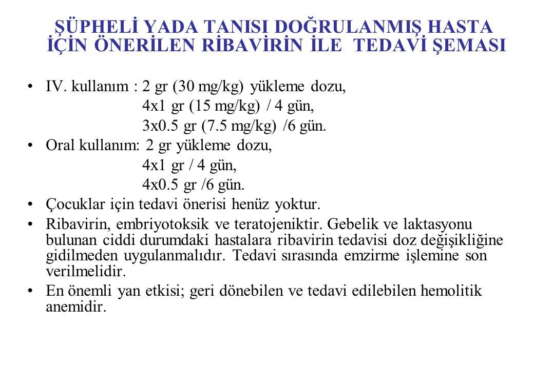 ŞÜPHELİ YADA TANISI DOĞRULANMIŞ HASTA İÇİN ÖNERİLEN RİBAVİRİN İLE TEDAVİ ŞEMASI IV. kullanım : 2 gr (30 mg/kg) yükleme dozu, 4x1 gr (15 mg/kg) / 4 gün