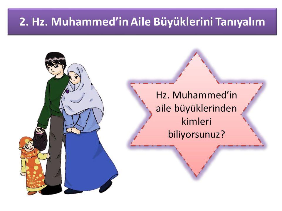 2. Hz. Muhammed'in Aile Büyüklerini Tanıyalım Hz. Muhammed'in aile büyüklerinden kimleri biliyorsunuz?