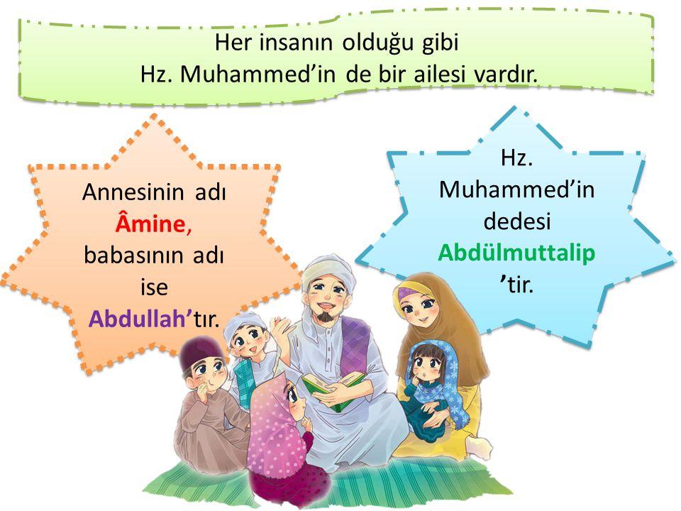 Her insanın olduğu gibi Hz. Muhammed'in de bir ailesi vardır. Her insanın olduğu gibi Hz. Muhammed'in de bir ailesi vardır. Annesinin adı Âmine, babas
