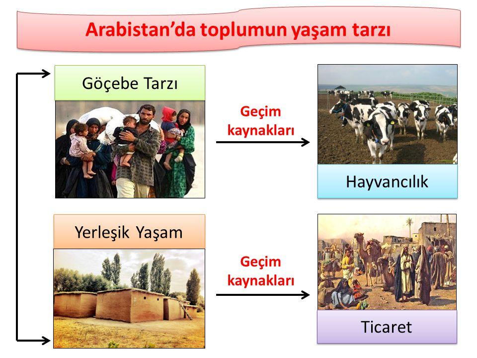 Arabistan'da toplumun yaşam tarzı Göçebe Tarzı Yerleşik Yaşam Geçim kaynakları Hayvancılık Geçim kaynakları Ticaret