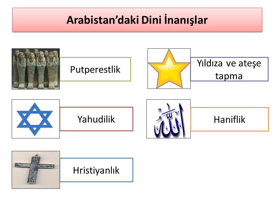 Arabistan'daki Dini İnanışlar Putperestlik Yahudilik Hristiyanlık Yıldıza ve ateşe tapma Haniflik