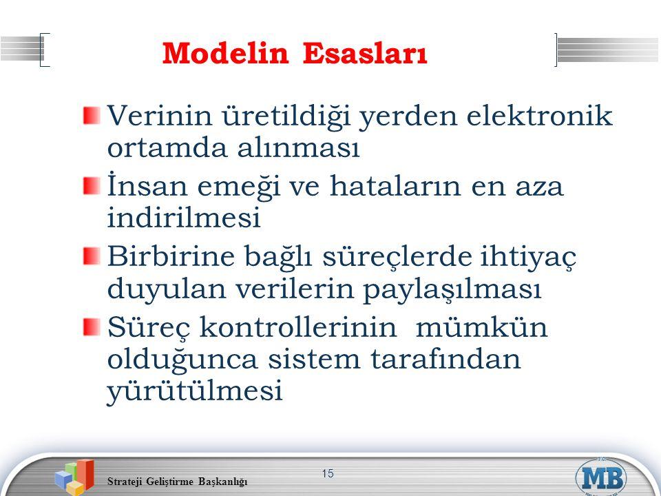 Strateji Geliştirme Başkanlığı 15 Modelin Esasları Verinin üretildiği yerden elektronik ortamda alınması İnsan emeği ve hataların en aza indirilmesi B