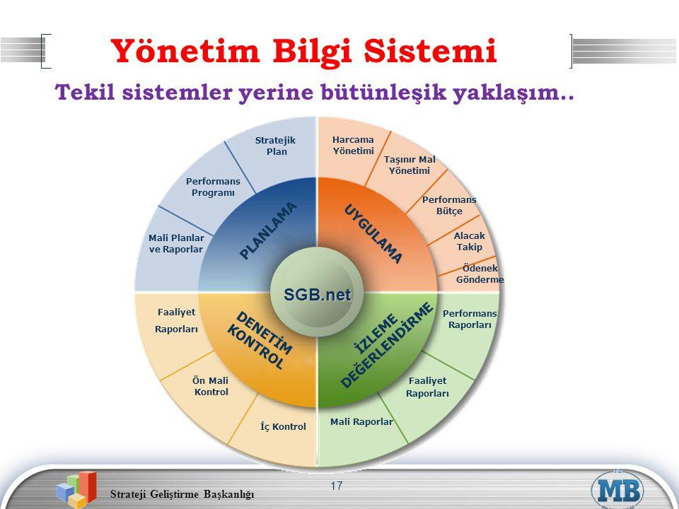 Strateji Geliştirme Başkanlığı 17 SGB.net PLANLAMA UYGULAMA DENETİM KONTROL İZLEME DEĞERLENDİRME Performans Bütçe Harcama Yönetimi Alacak Takip Ödenek