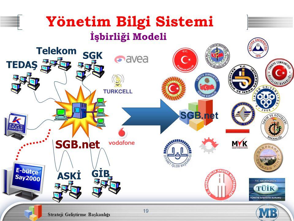 Strateji Geliştirme Başkanlığı 19 Yönetim Bilgi Sistemi Telekom ASKİ TEDAŞ SGB.net SGK GİB İşbirliği Modeli E-bütçe Say2000