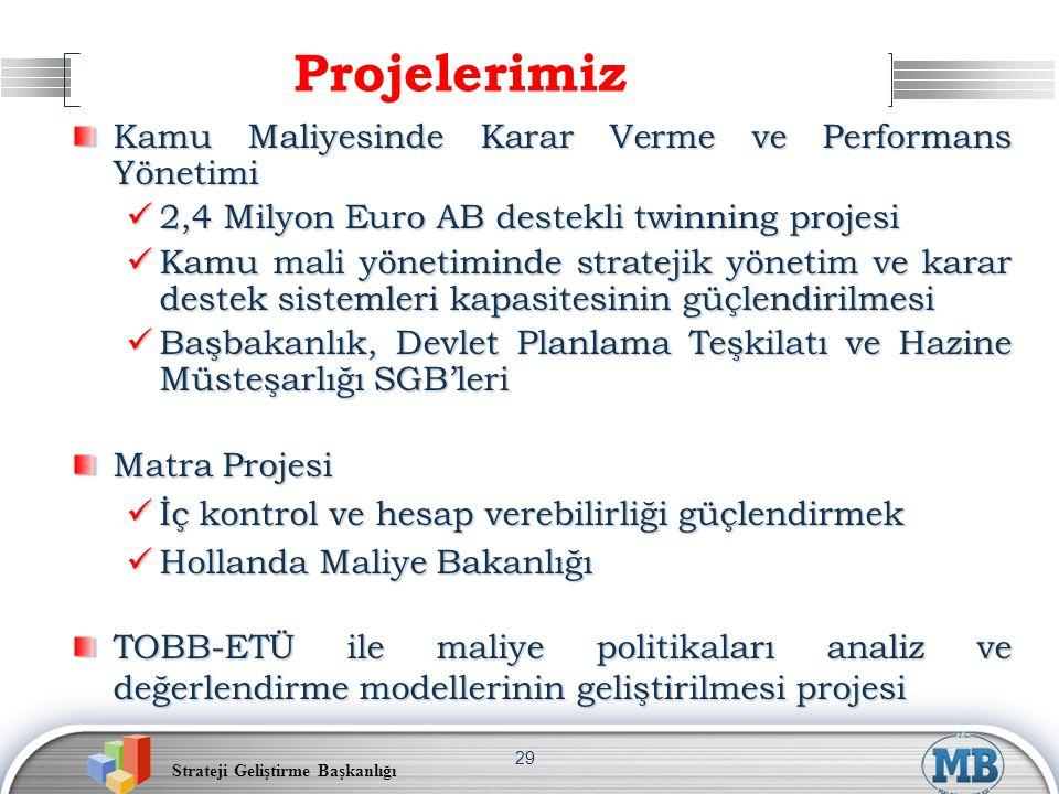 Strateji Geliştirme Başkanlığı 29 Projelerimiz Kamu Maliyesinde Karar Verme ve Performans Yönetimi 2,4 Milyon Euro AB destekli twinning projesi 2,4 Mi