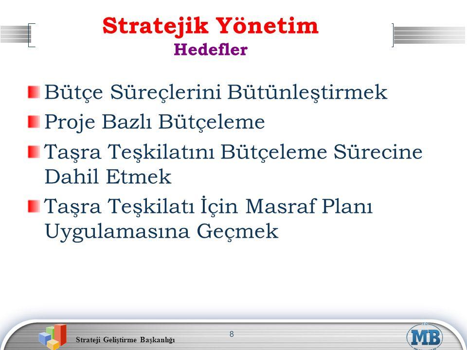 Strateji Geliştirme Başkanlığı 8 Stratejik Yönetim Hedefler Bütçe Süreçlerini Bütünleştirmek Proje Bazlı Bütçeleme Taşra Teşkilatını Bütçeleme Sürecin