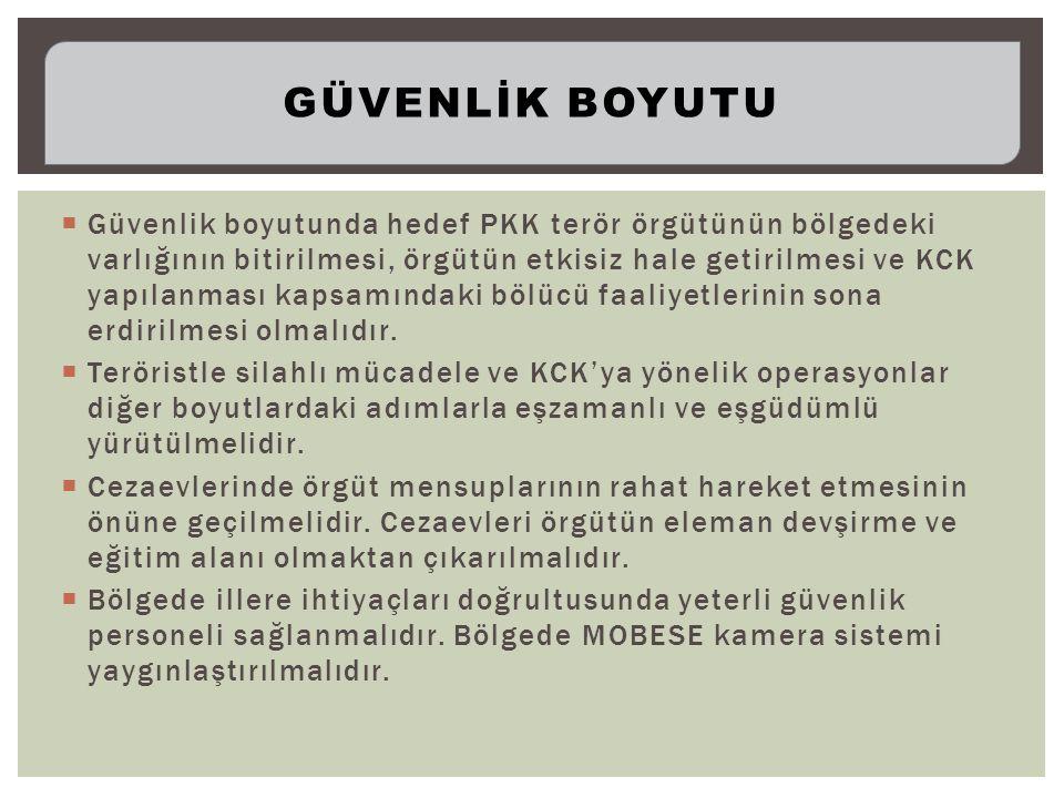  Güvenlik boyutunda hedef PKK terör örgütünün bölgedeki varlığının bitirilmesi, örgütün etkisiz hale getirilmesi ve KCK yapılanması kapsamındaki bölücü faaliyetlerinin sona erdirilmesi olmalıdır.