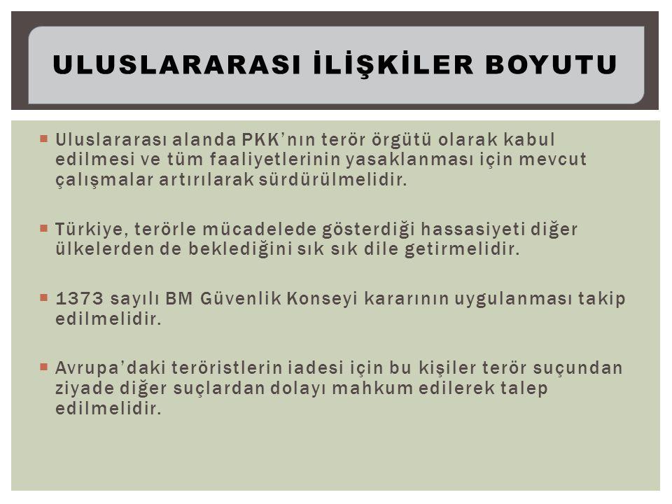  Uluslararası alanda PKK'nın terör örgütü olarak kabul edilmesi ve tüm faaliyetlerinin yasaklanması için mevcut çalışmalar artırılarak sürdürülmelidir.