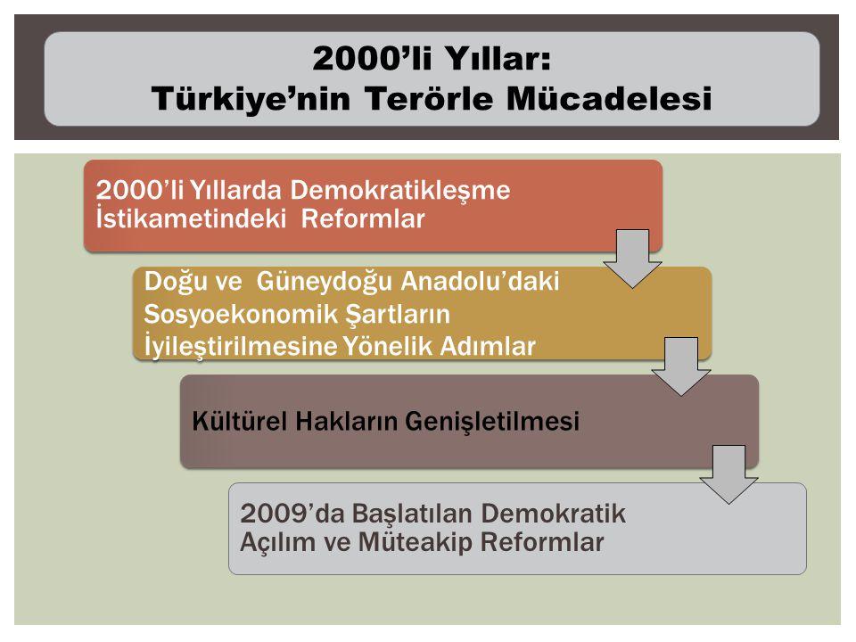 2000'li Yıllar: Türkiye'nin Terörle Mücadelesi 2000'li Yıllarda Demokratikleşme İstikametindeki Reformlar Doğu ve Güneydoğu Anadolu'daki Sosyoekonomik Şartların İyileştirilmesine Yönelik Adımlar Kültürel Hakların Genişletilmesi 2009'da Başlatılan Demokratik Açılım ve Müteakip Reformlar