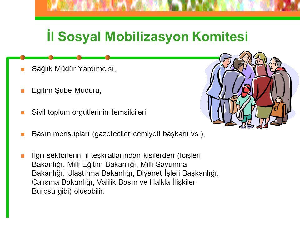 İl Sosyal Mobilizasyon Komitesi Sağlık Müdür Yardımcısı, Eğitim Şube Müdürü, Sivil toplum örgütlerinin temsilcileri, Basın mensupları (gazeteciler cem