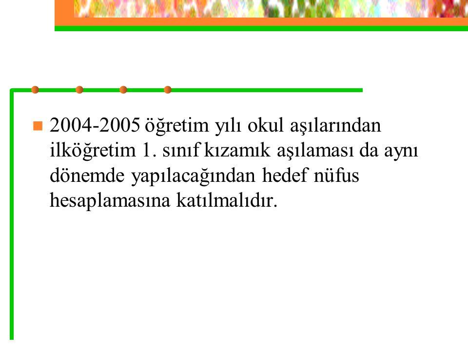 2004-2005 öğretim yılı okul aşılarından ilköğretim 1.