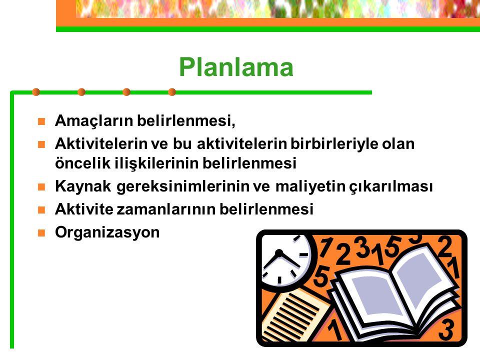 Planlama Amaçların belirlenmesi, Aktivitelerin ve bu aktivitelerin birbirleriyle olan öncelik ilişkilerinin belirlenmesi Kaynak gereksinimlerinin ve m
