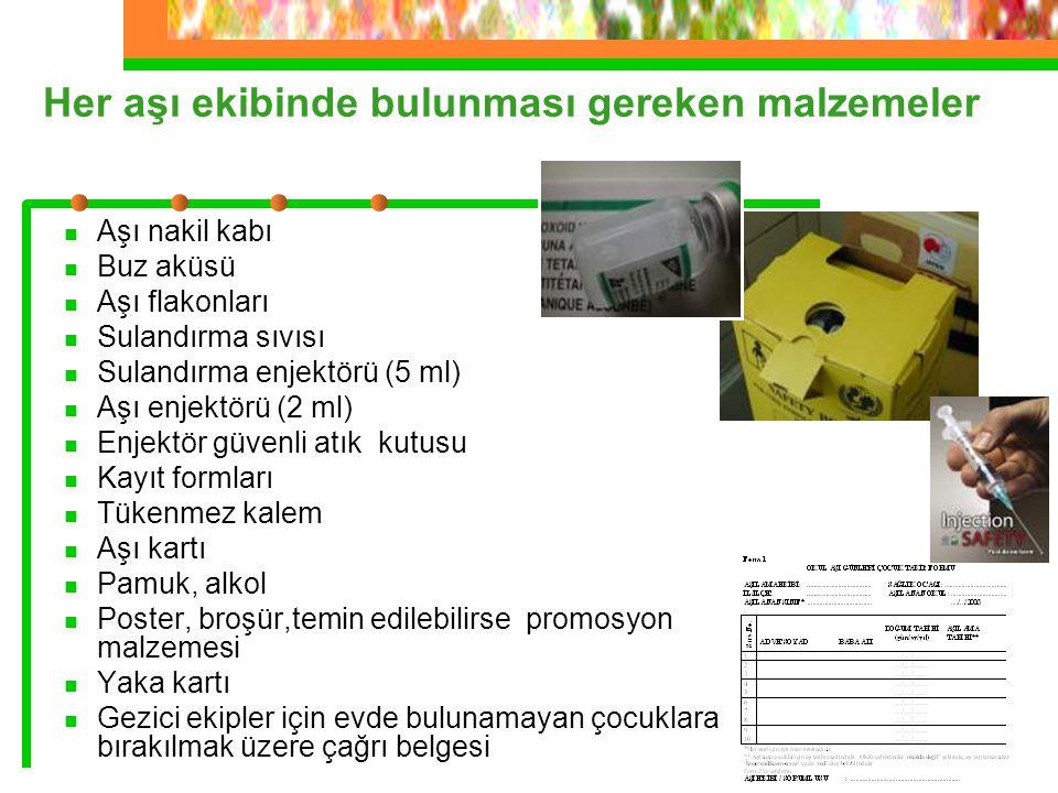 Her aşı ekibinde bulunması gereken malzemeler Aşı nakil kabı Buz aküsü Aşı flakonları Sulandırma sıvısı Sulandırma enjektörü (5 ml) Aşı enjektörü (2 ml) Enjektör güvenli atık kutusu Kayıt formları Tükenmez kalem Aşı kartı Pamuk, alkol Poster, broşür,temin edilebilirse promosyon malzemesi Yaka kartı Gezici ekipler için evde bulunamayan çocuklara bırakılmak üzere çağrı belgesi