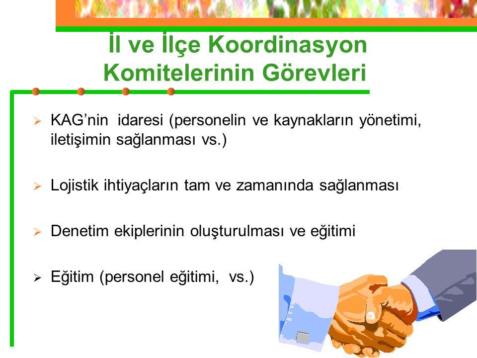 İl ve İlçe Koordinasyon Komitelerinin Görevleri  KAG'nin idaresi (personelin ve kaynakların yönetimi, iletişimin sağlanması vs.)  Lojistik ihtiyaçla
