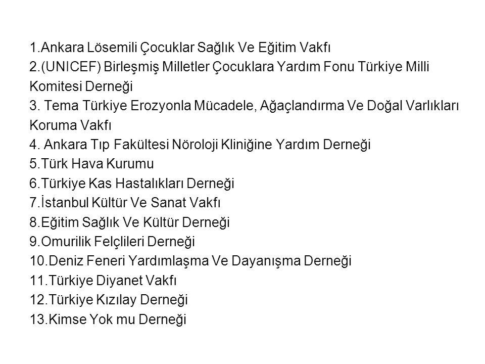 1.Ankara Lösemili Çocuklar Sağlık Ve Eğitim Vakfı 2.(UNICEF) Birleşmiş Milletler Çocuklara Yardım Fonu Türkiye Milli Komitesi Derneği 3. Tema Türkiye