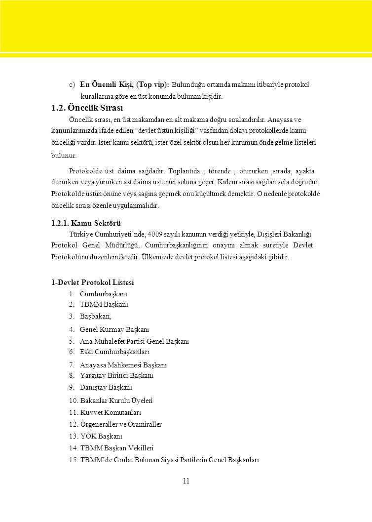 11 c) En Önemli Kişi, (Top vip): Bulunduğu ortamda makamı itibariyle protokol kurallarına göre en üst konumda bulunan kişidir. 1.2. Öncelik Sırası Önc