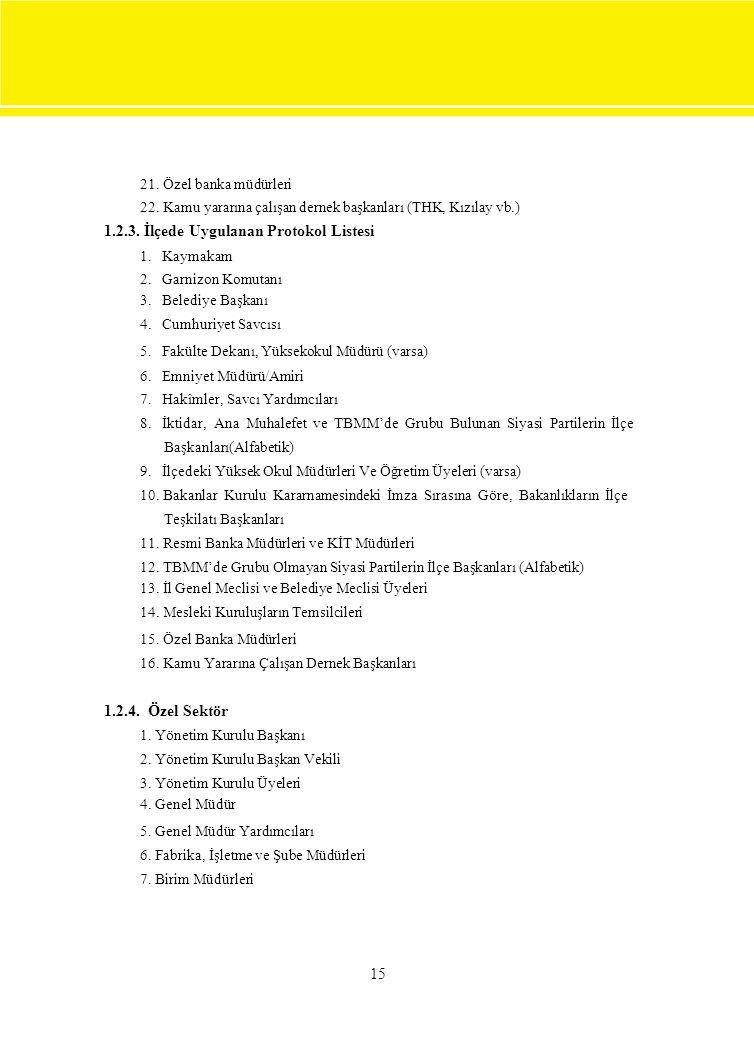 15 21. Özel banka müdürleri 22. Kamu yararına çalışan dernek başkanları (THK, Kızılay vb.) 1.2.3. İlçede Uygulanan Protokol Listesi 1. Kaymakam 2. Gar