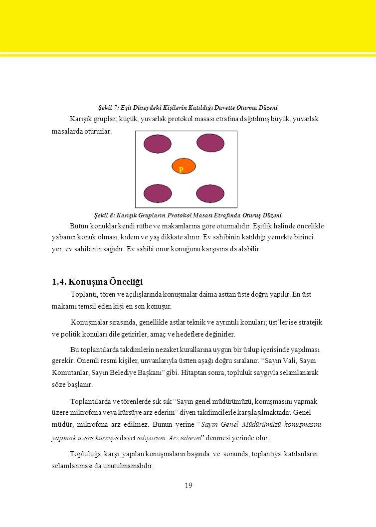 19 Şekil 7: Eşit Düzeydeki Kişilerin Katıldığı Davette Oturma Düzeni Karışık gruplar; küçük, yuvarlak protokol masası etrafına dağıtılmış büyük, yuvar