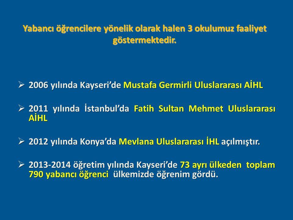 Yabancı öğrencilere yönelik olarak halen 3 okulumuz faaliyet göstermektedir.  2006 yılında Kayseri'de Mustafa Germirli Uluslararası AİHL  2011 yılın