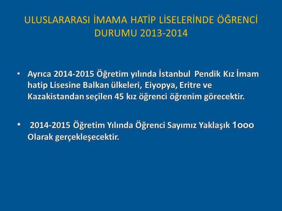 ULUSLARARASI İMAMA HATİP LİSELERİNDE ÖĞRENCİ DURUMU 2013-2014 Ayrıca 2014-2015 Öğretim yılında İstanbul Pendik Kız İmam hatip Lisesine Balkan ülkeleri