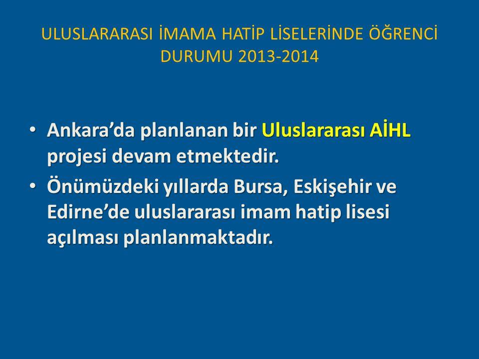 ULUSLARARASI İMAMA HATİP LİSELERİNDE ÖĞRENCİ DURUMU 2013-2014 Ankara'da planlanan bir Uluslararası AİHL projesi devam etmektedir. Ankara'da planlanan