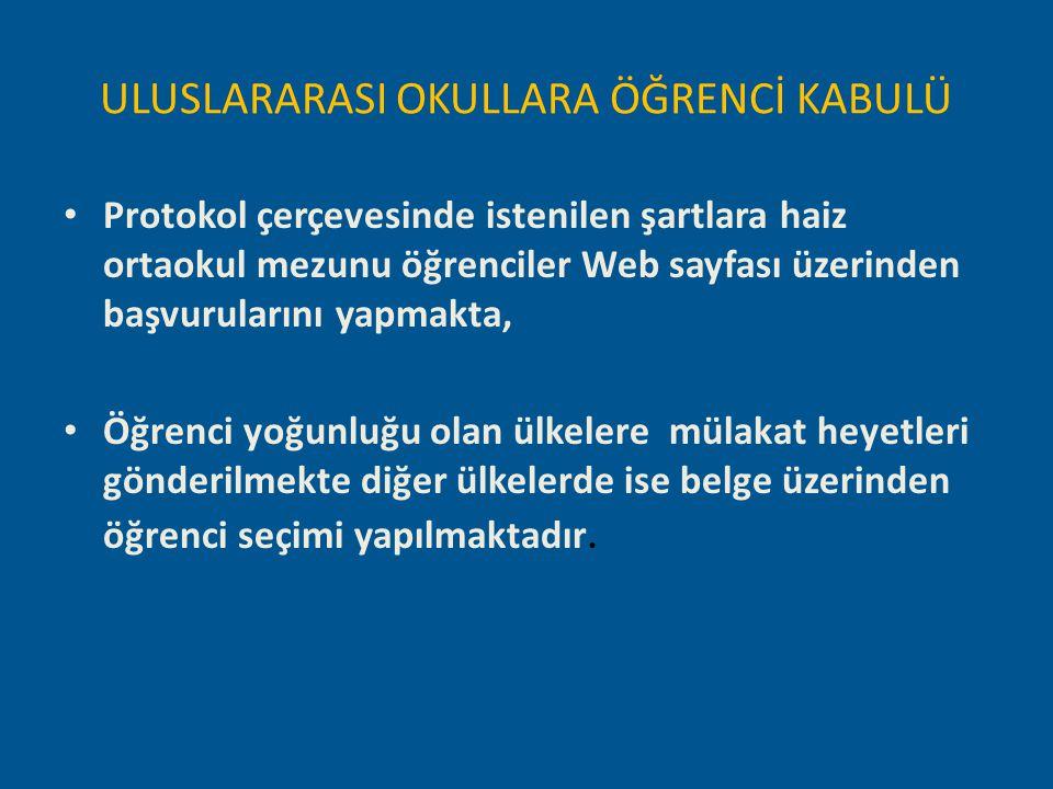 ULUSLARARASI OKULLARA ÖĞRENCİ KABULÜ Protokol çerçevesinde istenilen şartlara haiz ortaokul mezunu öğrenciler Web sayfası üzerinden başvurularını yapm
