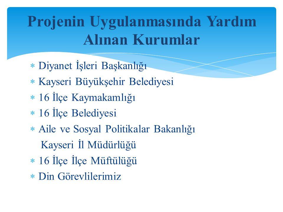  Diyanet İşleri Başkanlığı  Kayseri Büyükşehir Belediyesi  16 İlçe Kaymakamlığı  16 İlçe Belediyesi  Aile ve Sosyal Politikalar Bakanlığı Kayseri