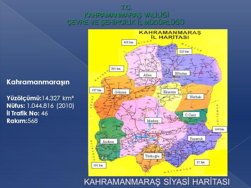 T.C. KAHRAMANMARAŞ VALİLİĞİ ÇEVRE VE ŞEHİRCİLİK İL MÜDÜRLÜĞÜ KAHRAMANMARAŞ SİYASİ HARİTASI Kahramanmaraşın Yüzölçümü: 14.327 km² Nüfus: 1.044.816 (201