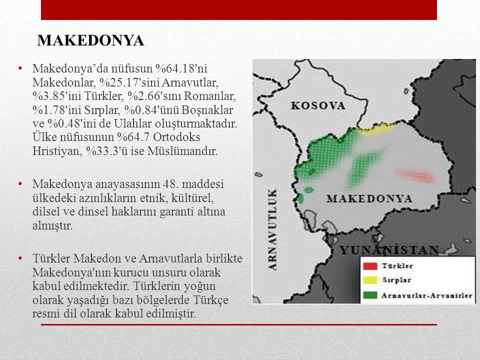 MAKEDONYA Makedonya'da nüfusun %64.18'ni Makedonlar, %25.17'sini Arnavutlar, %3.85'ini Türkler, %2.66'sını Romanlar, %1.78'ini Sırplar, %0.84'ünü Boşn
