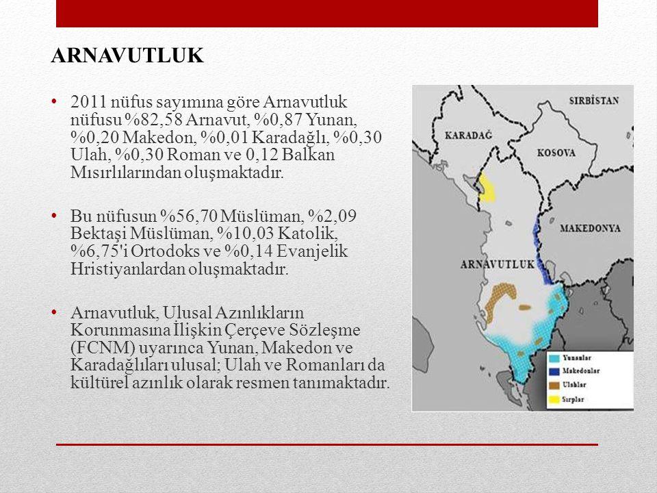 ARNAVUTLUK 2011 nüfus sayımına göre Arnavutluk nüfusu %82,58 Arnavut, %0,87 Yunan, %0,20 Makedon, %0,01 Karadağlı, %0,30 Ulah, %0,30 Roman ve 0,12 Bal