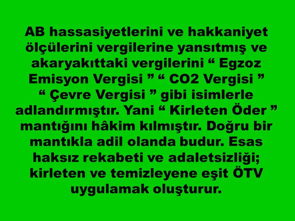 AB hassasiyetlerini ve hakkaniyet ölçülerini vergilerine yansıtmış ve akaryakıttaki vergilerini Egzoz Emisyon Vergisi CO2 Vergisi Çevre Vergisi gibi isimlerle adlandırmıştır.