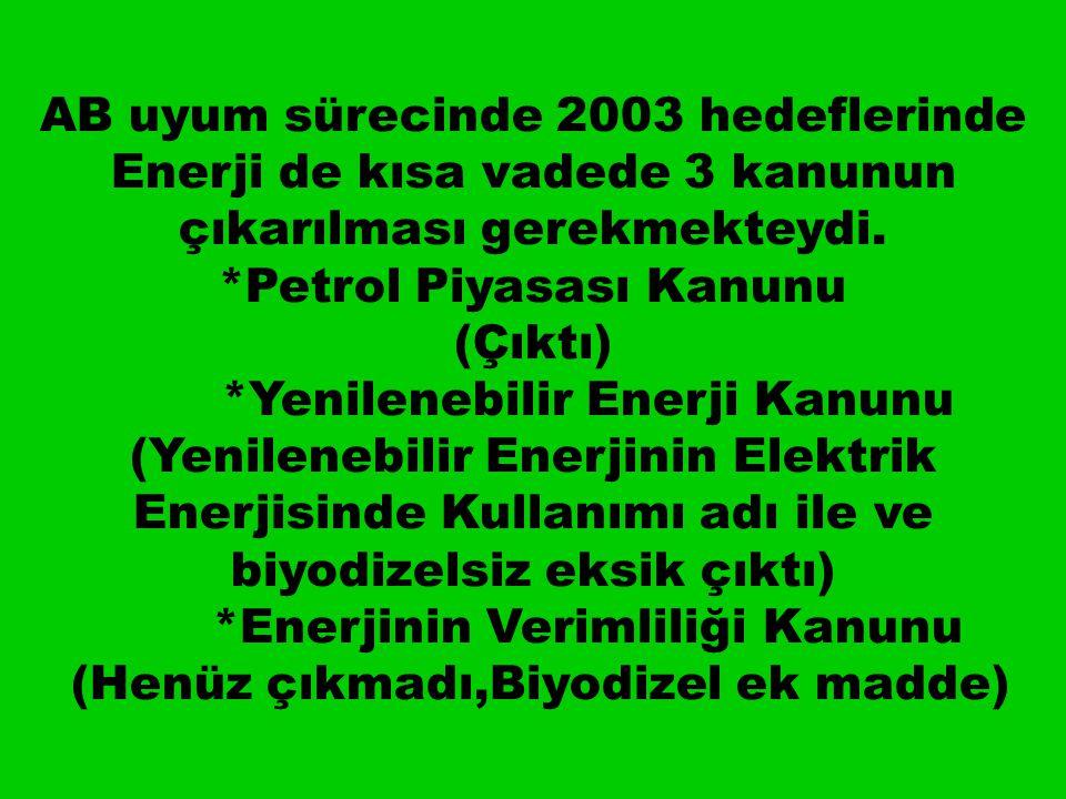 AB uyum sürecinde 2003 hedeflerinde Enerji de kısa vadede 3 kanunun çıkarılması gerekmekteydi. *Petrol Piyasası Kanunu (Çıktı) *Yenilenebilir Enerji K