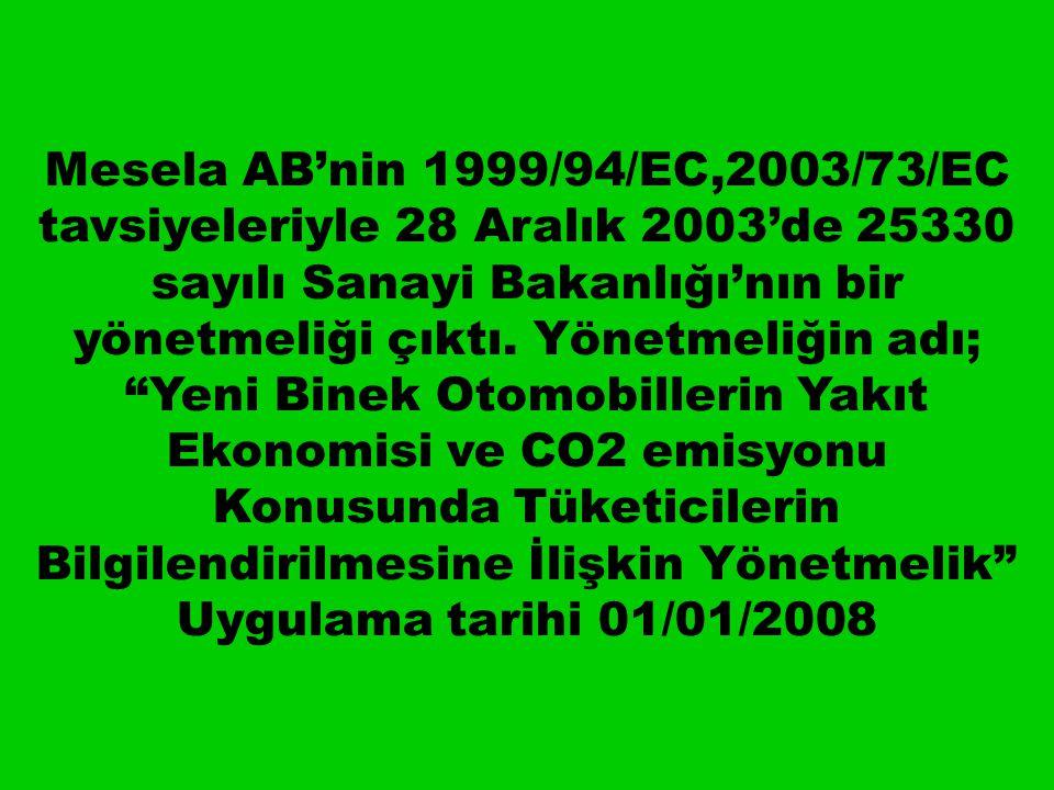 """Mesela AB'nin 1999/94/EC,2003/73/EC tavsiyeleriyle 28 Aralık 2003'de 25330 sayılı Sanayi Bakanlığı'nın bir yönetmeliği çıktı. Yönetmeliğin adı; """"Yeni"""