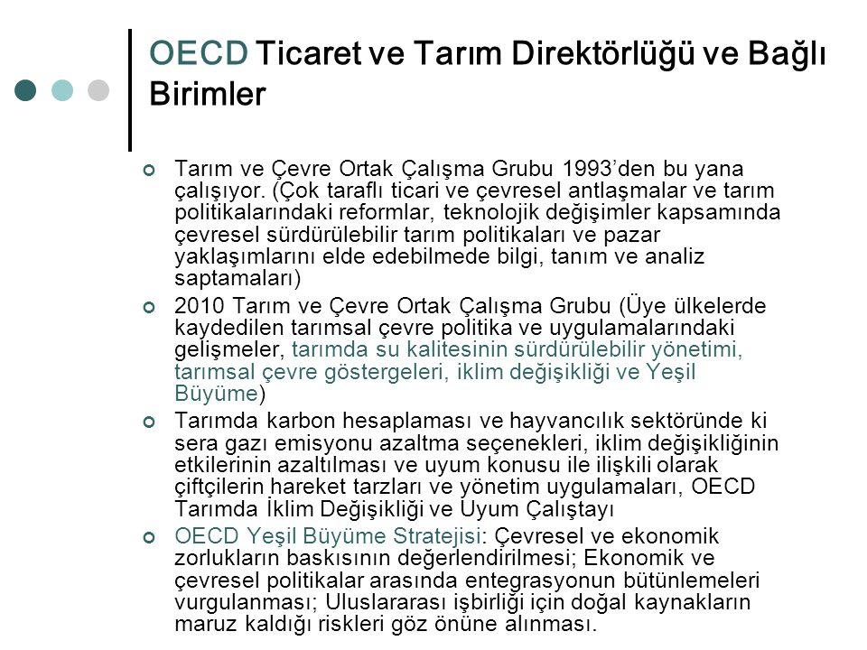 OECD Ticaret ve Tarım Direktörlüğü ve Bağlı Birimler Tarım ve Çevre Ortak Çalışma Grubu 1993'den bu yana çalışıyor. (Çok taraflı ticari ve çevresel an