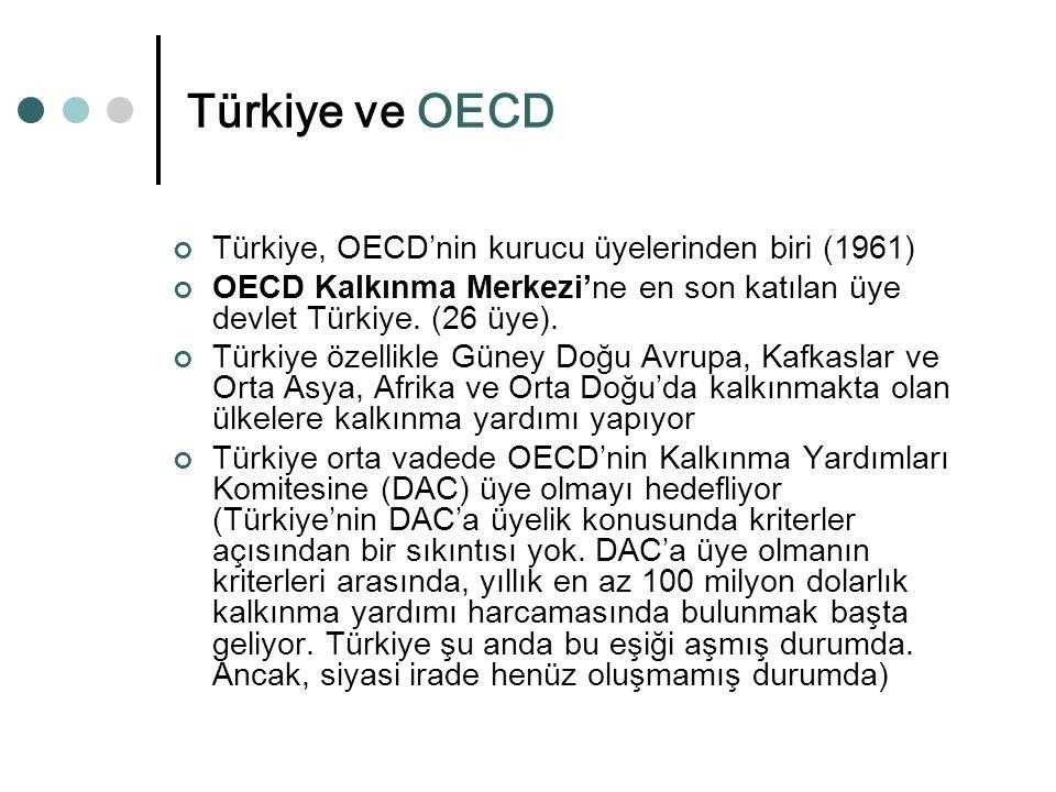 Türkiye ve OECD Türkiye, OECD'nin kurucu üyelerinden biri (1961) OECD Kalkınma Merkezi'ne en son katılan üye devlet Türkiye. (26 üye). Türkiye özellik